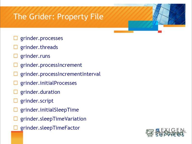 grinder.processes grinder.threads grinder.runs grinder.processIncrement grinder.processIncrementInterval grinder.initialProcesses grinder.duration grinder.script grinder.initialSleepTime grinder.sleepTimeVariation grinder.sleepTimeFactor