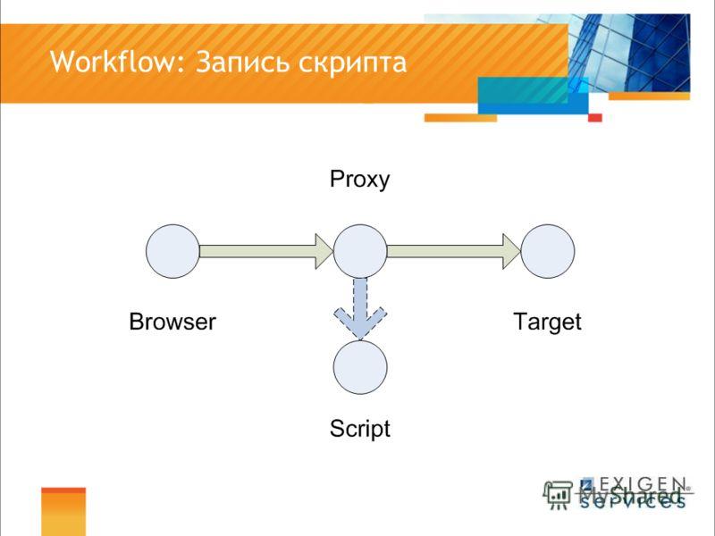 Workflow: Запись скрипта