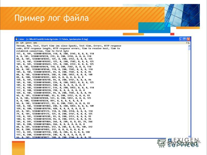 Пример лог файла