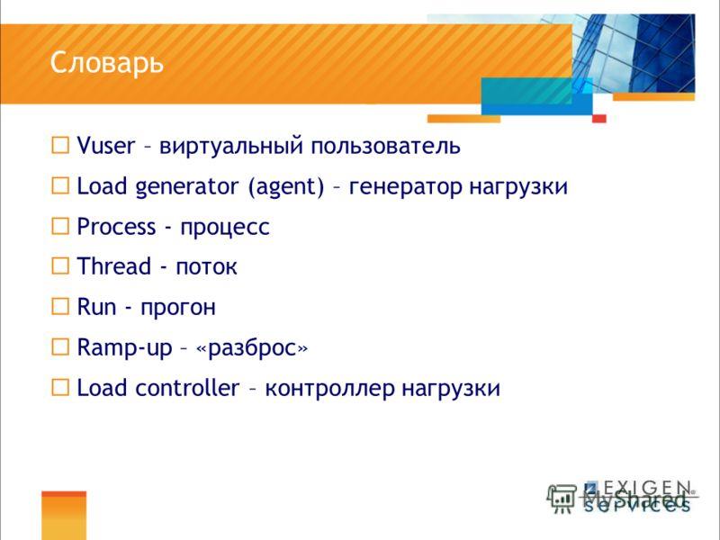 Словарь Vuser – виртуальный пользователь Load generator (agent) – генератор нагрузки Process - процесс Thread - поток Run - прогон Ramp-up – «разброс» Load controller – контроллер нагрузки