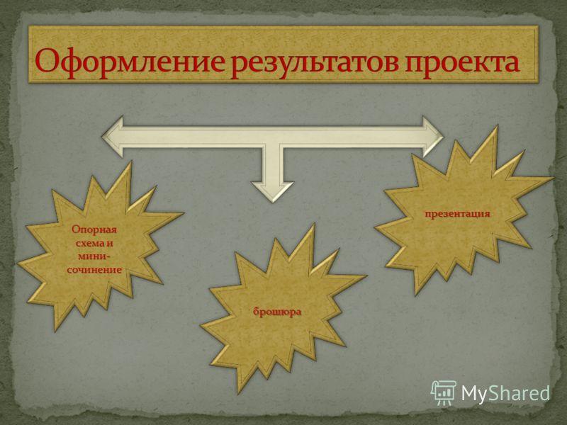 Опорная схема и мини- сочинение брошюраброшюра презентацияпрезентация