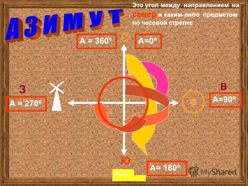 С Лесн. Это угол между направлением на север и каким-либо предметом по часовой стрелке А=90º А= 180º А=0ºА = 360º А = 270º Ю В З