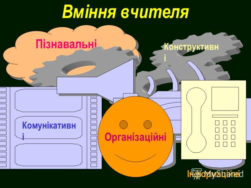 Пізнавальні Вміння вчителя Конструктивн і Комунікативн і Інформаційні Організаційні