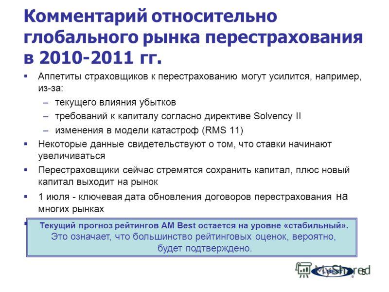 5 Комментарий относительно глобального рынка перестрахования в 2010-2011 гг. Аппетиты страховщиков к перестрахованию могут усилится, например, из-за: –текущего влияния убытков –требований к капиталу согласно директиве Solvency II –изменения в модели