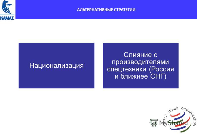 Доля рынка и конкуренты в секторе HCV АЛЬТЕРНАТИВНЫЕ СТРАТЕГИИ Национализация Слияние с производителями спецтехники (Россия и ближнее СНГ)