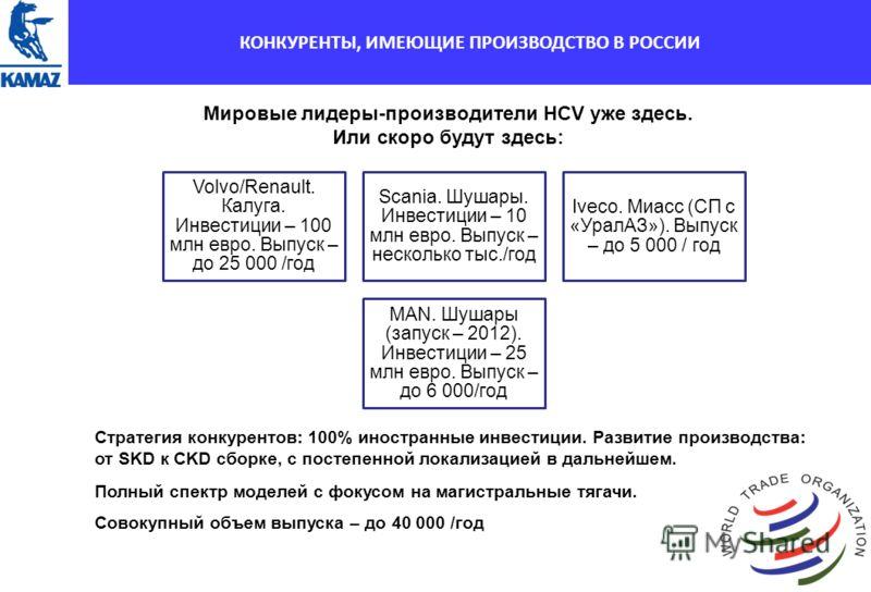 Конкуренты с Запада и КАМАЗ: производство в России Мировые лидеры-производители HCV уже здесь. Или скоро будут здесь: КОНКУРЕНТЫ, ИМЕЮЩИЕ ПРОИЗВОДСТВО В РОССИИ Volvo/Renault. Калуга. Инвестиции – 100 млн евро. Выпуск – до 25 000 /год Scania. Шушары.