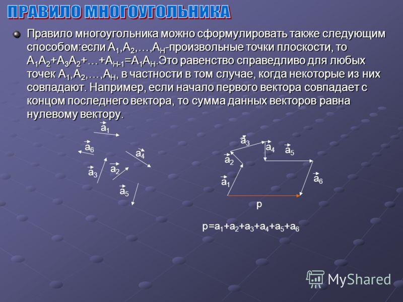 Правило многоугольника можно сформулировать также следующим способом:если А 1,А 2,…,А Н -произвольные точки плоскости, то А 1 А 2 +А 3 А 2 +…+А Н-1 =А 1 А Н.Это равенство справедливо для любых точек А 1,А 2,…,А Н, в частности в том случае, когда неко