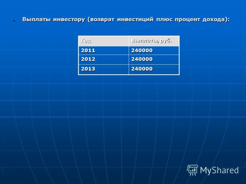 Выплаты инвестору (возврат инвестиций плюс процент дохода): Год Выплаты, руб. 2011240000 2012240000 2013240000