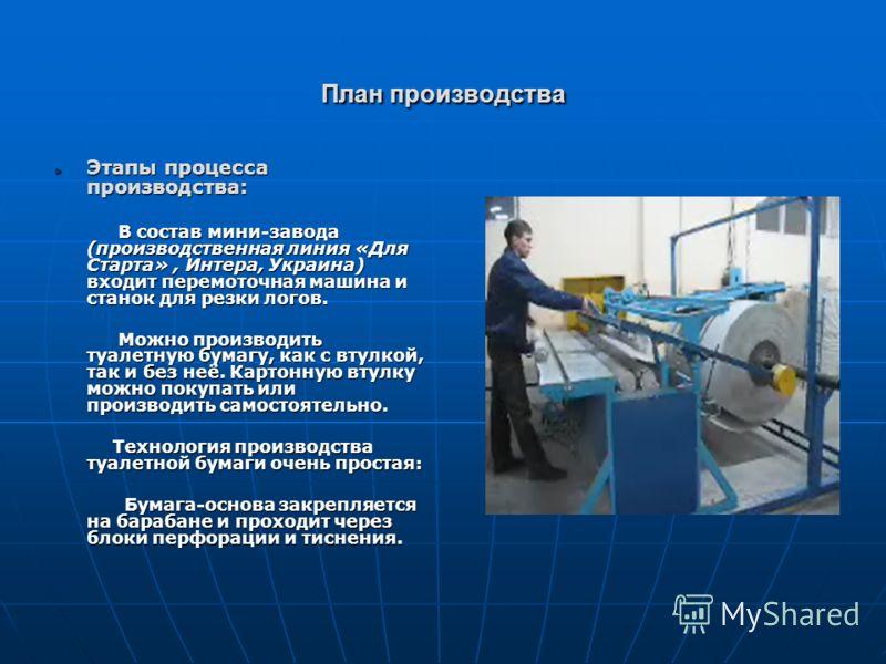 План производства Этапы процесса производства: В состав мини-завода (производственная линия «Для Старта», Интера, Украина) входит перемоточная машина и станок для резки логов. В состав мини-завода (производственная линия «Для Старта», Интера, Украина