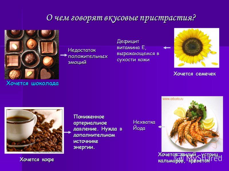 О чем говорят вкусовые пристрастия? Хочется шоколада Хочется семечек Хочется кофе Хочется мидий, устриц, кальмаров, креветок Недостаток положительных эмоций Пониженное артериальное давление. Нужда в дополнительном источнике энергии. Дефицит витамина