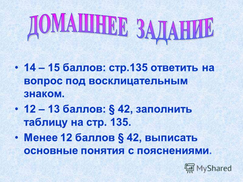 14 – 15 баллов: стр.135 ответить на вопрос под восклицательным знаком. 12 – 13 баллов: § 42, заполнить таблицу на стр. 135. Менее 12 баллов § 42, выписать основные понятия с пояснениями.