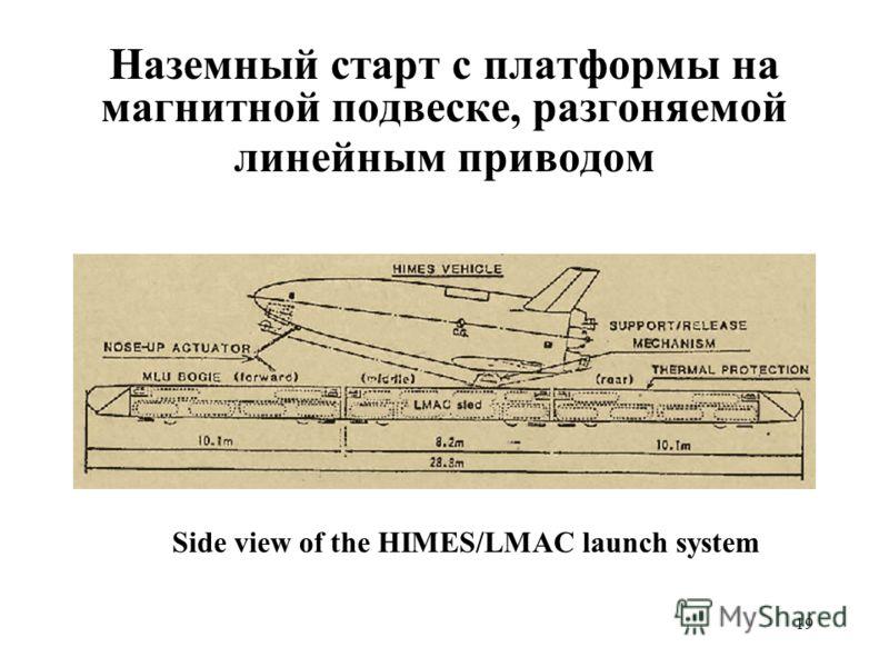 19 Наземный старт с платформы на магнитной подвеске, разгоняемой линейным приводом Side view of the HIMES/LMAC launch system