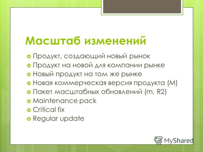 Масштаб изменений Продукт, создающий новый рынок Продукт на новой для компании рынке Новый продукт на том же рынке Новая коммерческая версия продукта (M) Пакет масштабных обновлений (m, R2) Maintenance pack Critical fix Regular update