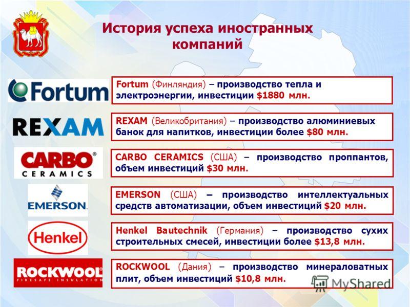 История успеха иностранных компаний Fortum (Финляндия) – производство тепла и электроэнергии, инвестиции $1880 млн. REXAM (Великобритания) – производство алюминиевых банок для напитков, инвестиции более $80 млн. ROCKWOOL (Дания) – производство минера
