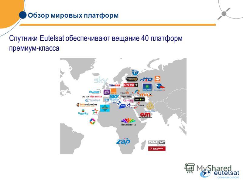 Обзор мировых платформ Спутники Eutelsat обеспечивают вещание 40 платформ премиум-класса