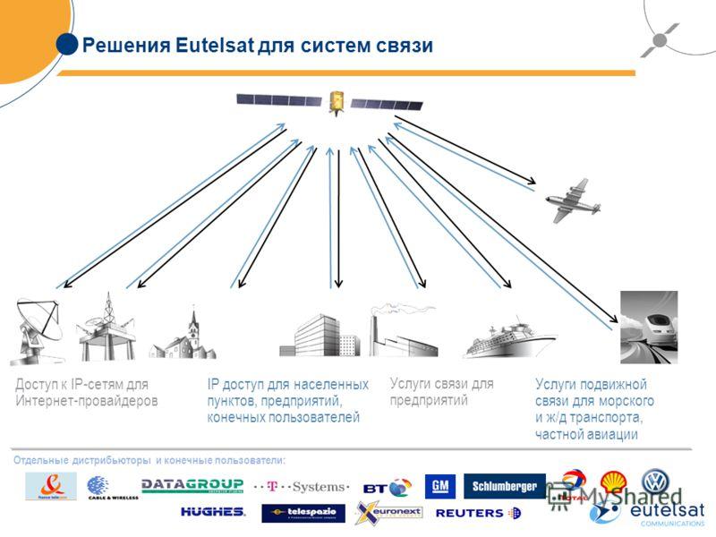 Решения Eutelsat для систем связи Доступ к IP-сетям для Интернет-провайдеров IP доступ для населенных пунктов, предприятий, конечных пользователей Услуги связи для предприятий Услуги подвижной связи для морского и ж/д транспорта, частной авиации Отде