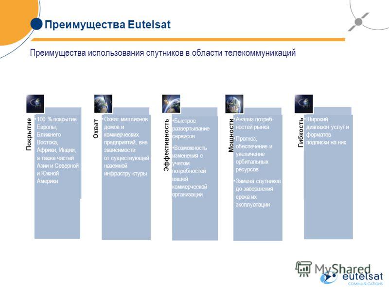 Преимущества Eutelsat Преимущества использования спутников в области телекоммуникаций Покрытие Гибкость Мощности Эффективность Охват 100 % покрытие Европы, Ближнего Востока, Африки, Индии, а также частей Азии и Северной и Южной Америки Охват миллионо