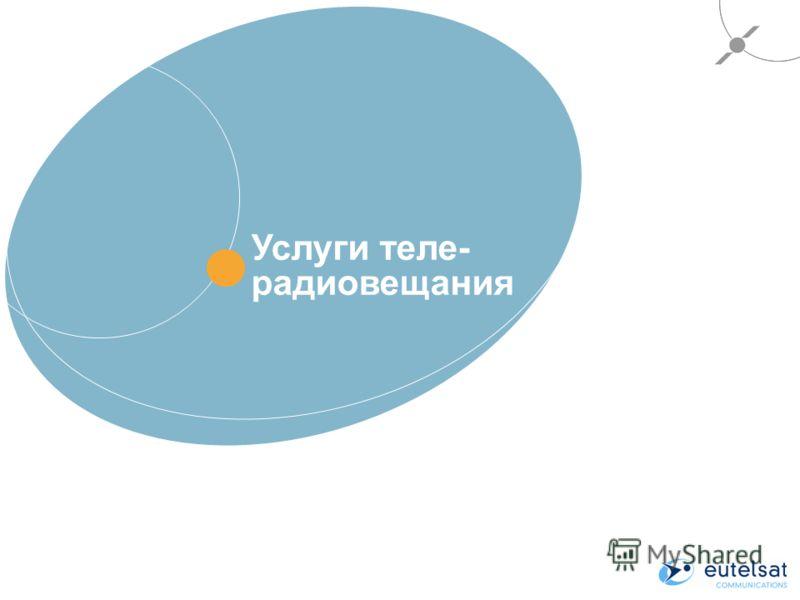 Услуги теле- радиовещания