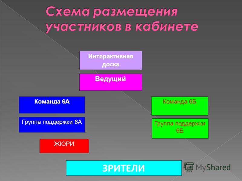 Интерактивная доска Ведущий Команда 6А Группа поддержки 6А Команда 6Б Группа поддержки 6Б ЖЮРИ ЗРИТЕЛИ