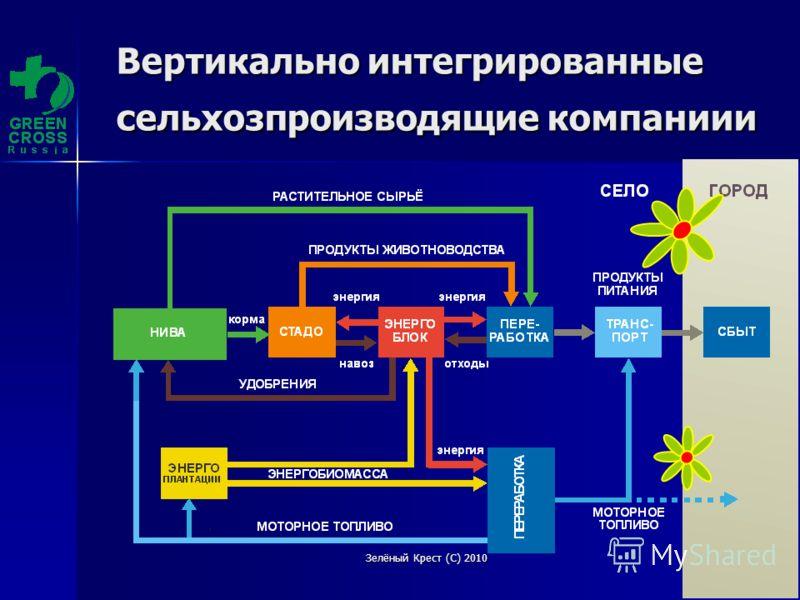 Зелёный Крест (С) 2010 Вертикально интегрированные сельхозпроизводящие компаниии