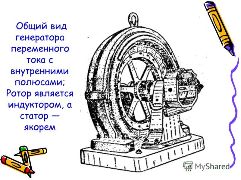 Общий вид генератора переменного тока с внутренними полюсами; Ротор является индуктором, а статор якорем