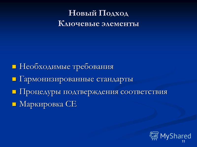 11 Новый Подход Ключевые элементы Необходимые требования Необходимые требования Гармонизированные стандарты Гармонизированные стандарты Процедуры подтверждения соответствия Процедуры подтверждения соответствия Маркировка CE Маркировка CE