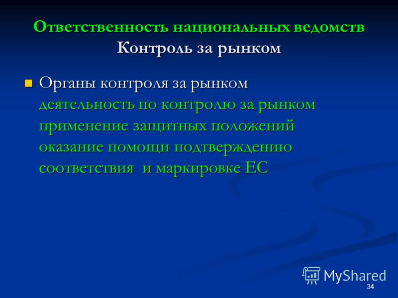 34 Ответственность национальных ведомств Контроль за рынком Органы контроля за рынком деятельность по контролю за рынком применение защитных положений оказание помощи подтверждению соответствия и маркировке ЕС Органы контроля за рынком деятельность п
