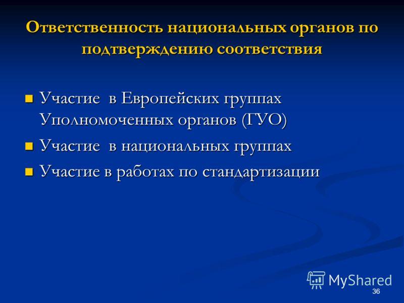 36 Ответственность национальных органов по подтверждению соответствия Участие в Европейских группах Уполномоченных органов (ГУО) Участие в Европейских группах Уполномоченных органов (ГУО) Участие в национальных группах Участие в национальных группах