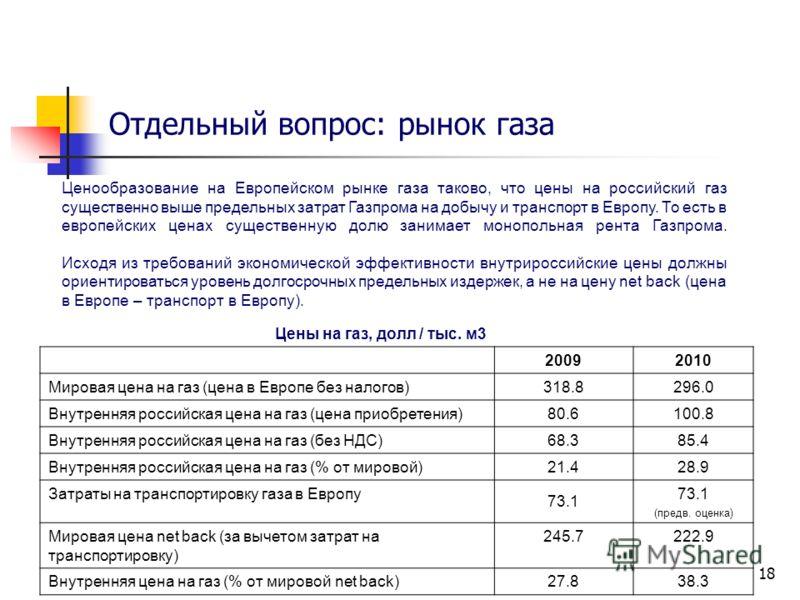 18 Отдельный вопрос: рынок газа Ценообразование на Европейском рынке газа таково, что цены на российский газ существенно выше предельных затрат Газпрома на добычу и транспорт в Европу. То есть в европейских ценах существенную долю занимает монопольна