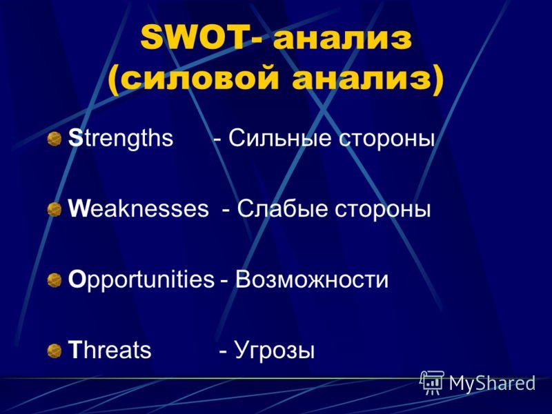 SWOT- анализ (силовой анализ) Strengths - Сильные стороны Weaknesses - Слабые стороны Opportunities - Возможности Threats - Угрозы