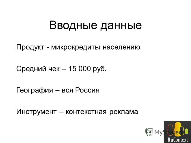 Вводные данные Продукт - микрокредиты населению Средний чек – 15 000 руб. География – вся Россия Инструмент – контекстная реклама