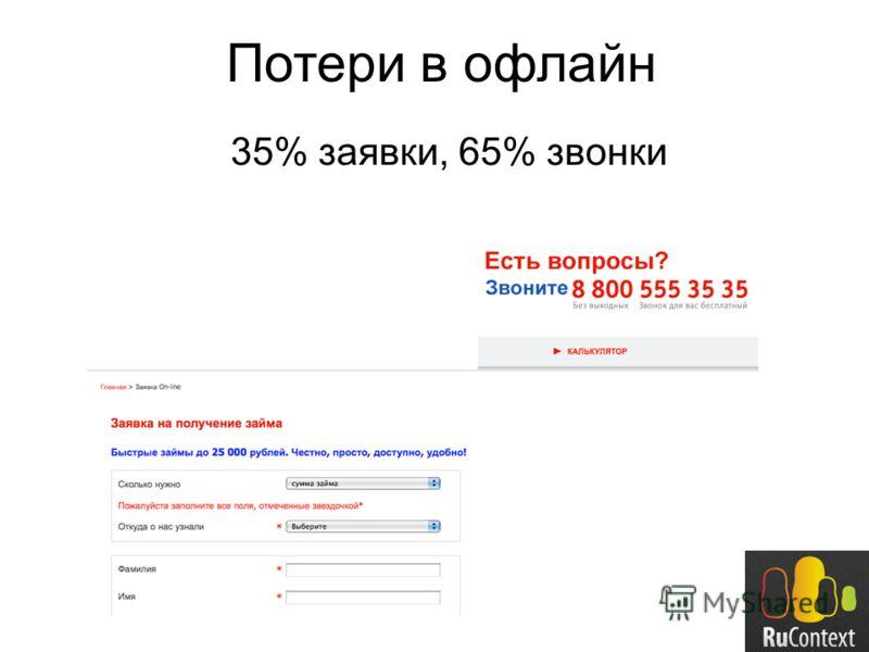 Потери в офлайн 35% заявки, 65% звонки