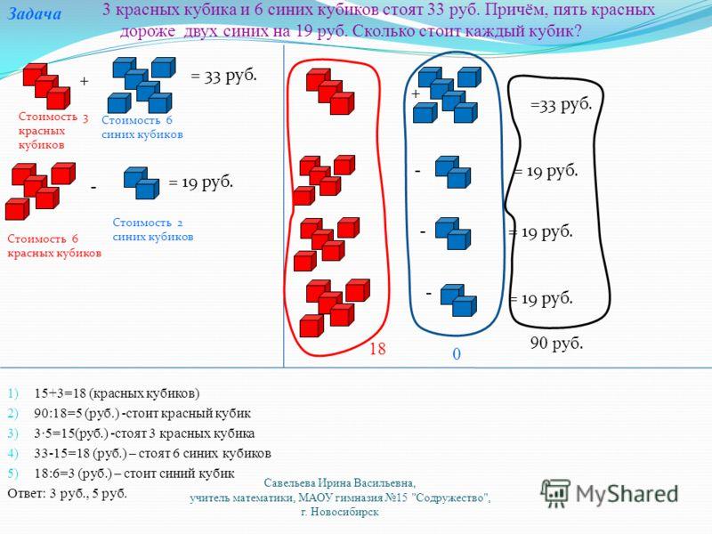 + = 33 руб. - = 19 руб. Задача Стоимость 3 красных кубиков Стоимость 6 синих кубиков Стоимость 6 красных кубиков Стоимость 2 синих кубиков 3 красных кубика и 6 синих кубиков стоят 33 руб. Причём, пять красных дороже двух синих на 19 руб. Сколько стои