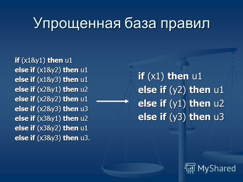 Упрощенная база правил if (x1&y1) then u1 else if (x1&y2) then u1 else if (x1&y3) then u1 else if (x2&y1) then u2 else if (x2&y2) then u1 else if (x2&y3) then u3 else if (x3&y1) then u2 else if (x3&y2) then u1 else if (x3&y3) then u3. if (x1) then u1