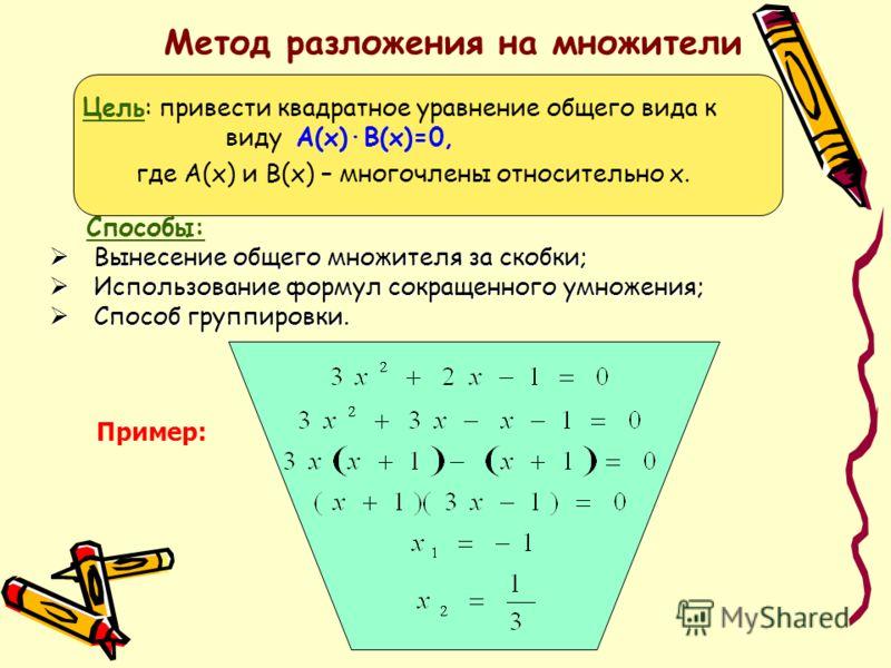 Общие методы: Разложение на множители; Введение новой переменной; Графический метод. Графический метод.