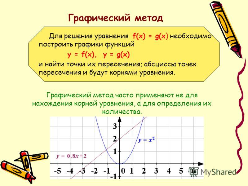 Введение новой переменной. Умение удачно ввести новую переменную – важный элемент математической культуры. Удачный выбор новой переменной делает структуру уравнения более прозрачной. Пример: