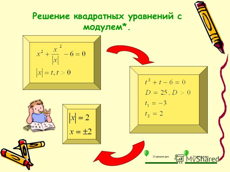 Решение квадратных уравнений, содержащих параметр*. 1. Если а=1, то имеем линейное уравнение 6х+7=0, х= 2. Если а, то рассмотрим квадратное уравнение