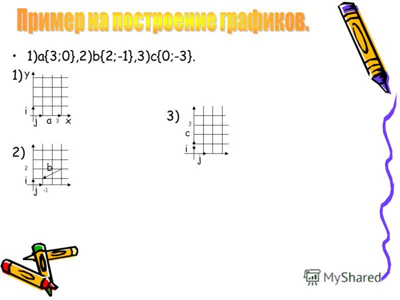 1)a{3;0},2)b{2;-1},3)c{0;-3}. 1) 2) i jax y b j i 3) c 3 i j 2 3