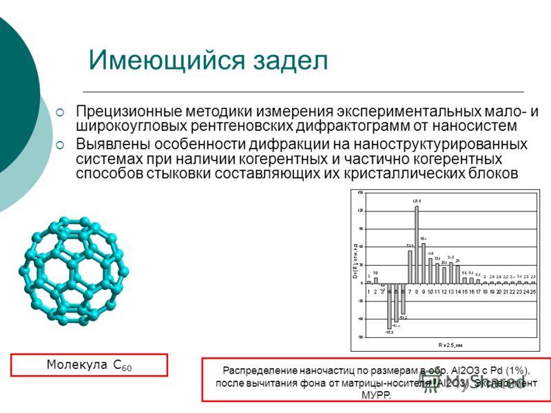 Имеющийся задел Распределение наночастиц по размерам в обр. Al2O3 с Pd (1%), после вычитания фона от матрицы-носителя (Al2O3). Эксперимент МУРР. Прецизионные методики измерения экспериментальных мало- и широкоугловых рентгеновских дифрактограмм от на