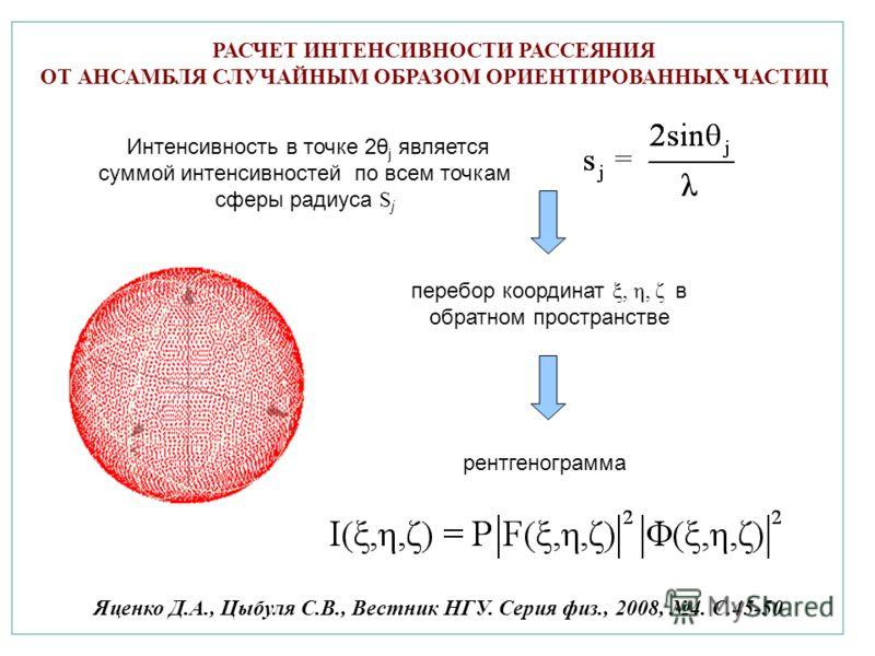 Интенсивность в точке 2θ j является суммой интенсивностей по всем точкам сферы радиуса S j перебор координат ξ, η, ζ в обратном пространстве рентгенограмма РАСЧЕТ ИНТЕНСИВНОСТИ РАССЕЯНИЯ ОТ АНСАМБЛЯ СЛУЧАЙНЫМ ОБРАЗОМ ОРИЕНТИРОВАННЫХ ЧАСТИЦ Яценко Д.А