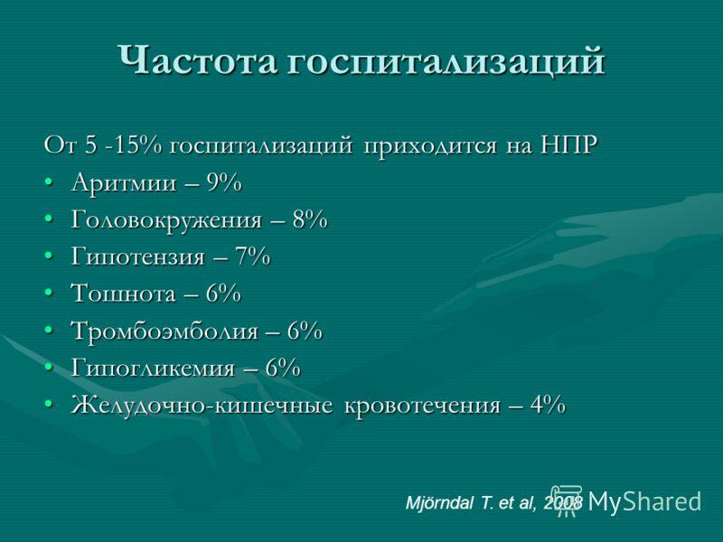 Частота госпитализаций От 5 -15% госпитализаций приходится на НПР Аритмии – 9%Аритмии – 9% Головокружения – 8%Головокружения – 8% Гипотензия – 7%Гипотензия – 7% Тошнота – 6%Тошнота – 6% Тромбоэмболия – 6%Тромбоэмболия – 6% Гипогликемия – 6%Гипогликем