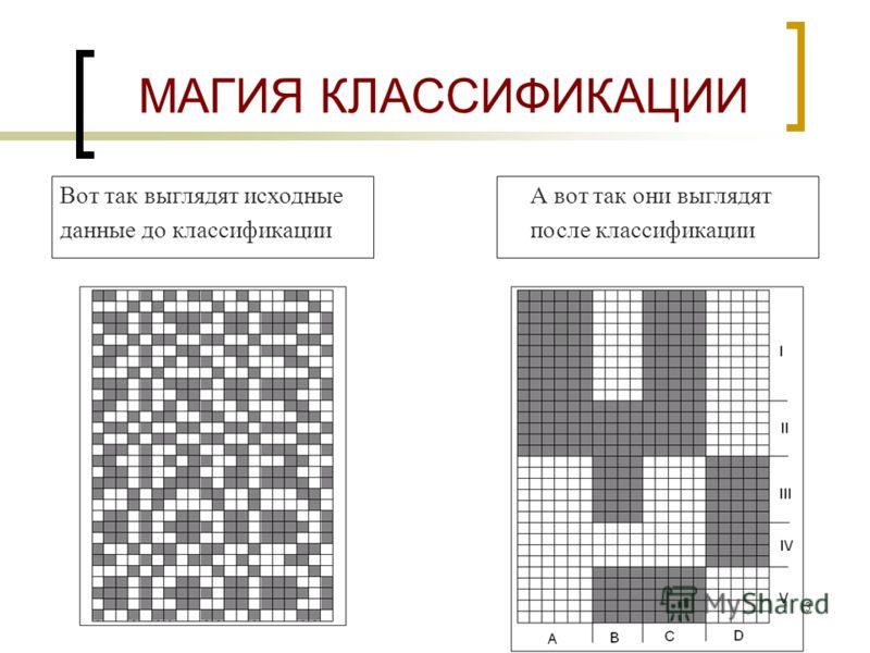 3 МАГИЯ КЛАССИФИКАЦИИ Вот так выглядят исходные данные до классификации А вот так они выглядят после классификации