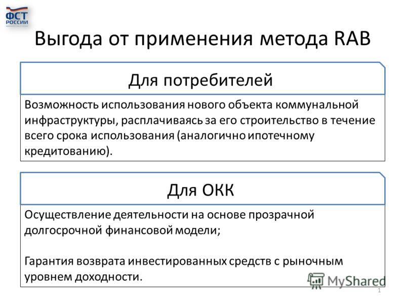 Метод доходности инвестированного капитала Таманцев Андрей Валерьевич, atamantsev@fstrf.ru Июль 2010