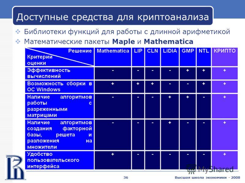 Высшая школа экономики - 200836 Доступные средства для криптоанализа Библиотеки функций для работы с длинной арифметикой Математические пакеты Maple и Mathematica