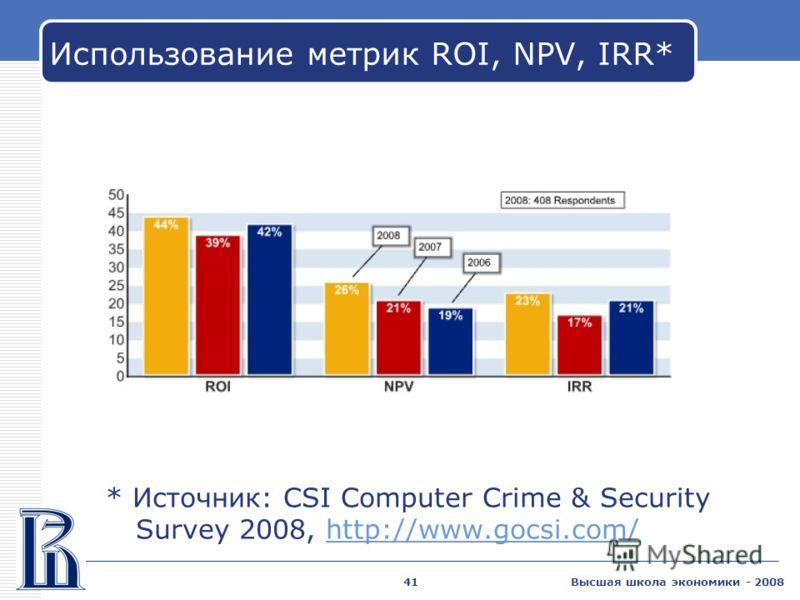 Высшая школа экономики - 200841 Использование метрик ROI, NPV, IRR* * Источник: CSI Computer Crime & Security Survey 2008, http://www.gocsi.com/