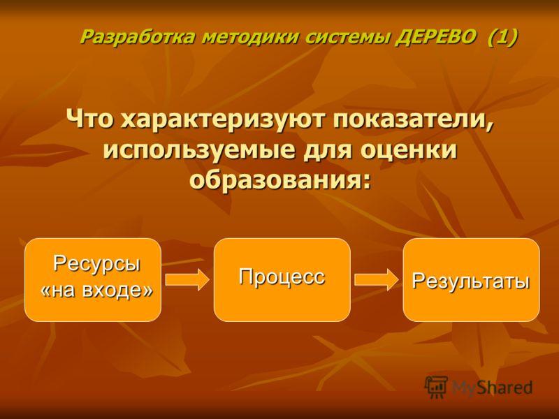 Что характеризуют показатели, используемые для оценки образования: Ресурсы «на входе» Процесс Результаты Разработка методики системы ДЕРЕВО (1)