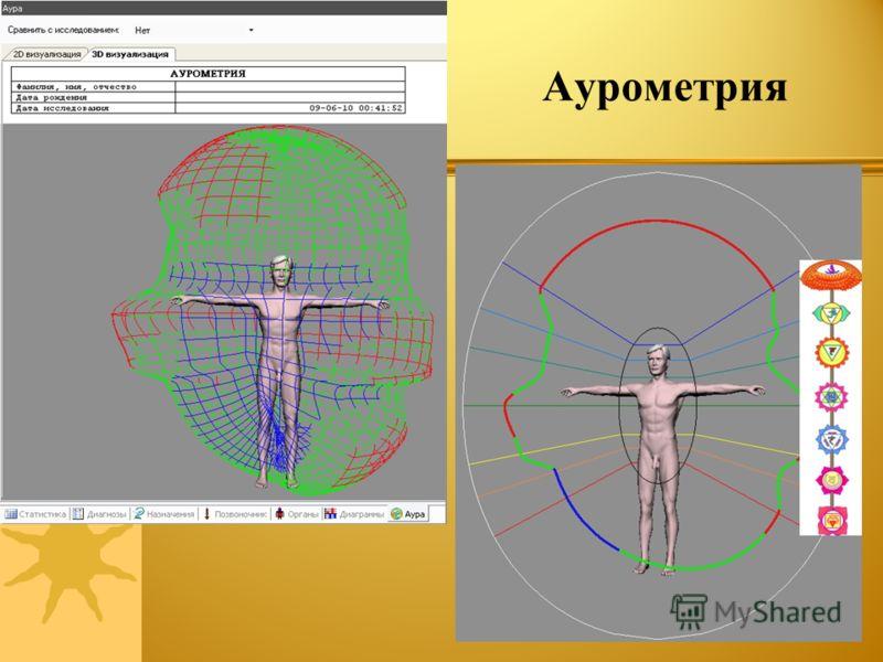 Аурометрия