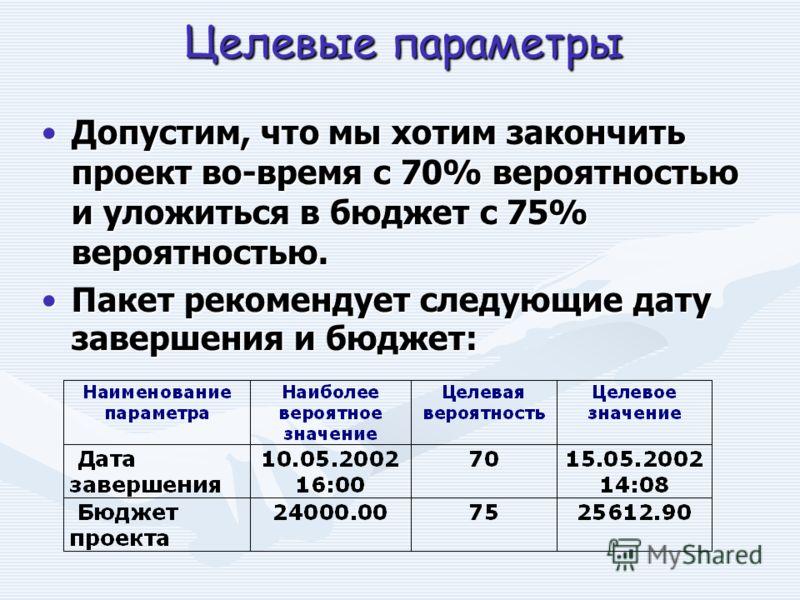 Целевые параметры Допустим, что мы хотим закончить проект во-время с 70% вероятностью и уложиться в бюджет с 75% вероятностью.Допустим, что мы хотим закончить проект во-время с 70% вероятностью и уложиться в бюджет с 75% вероятностью. Пакет рекоменду