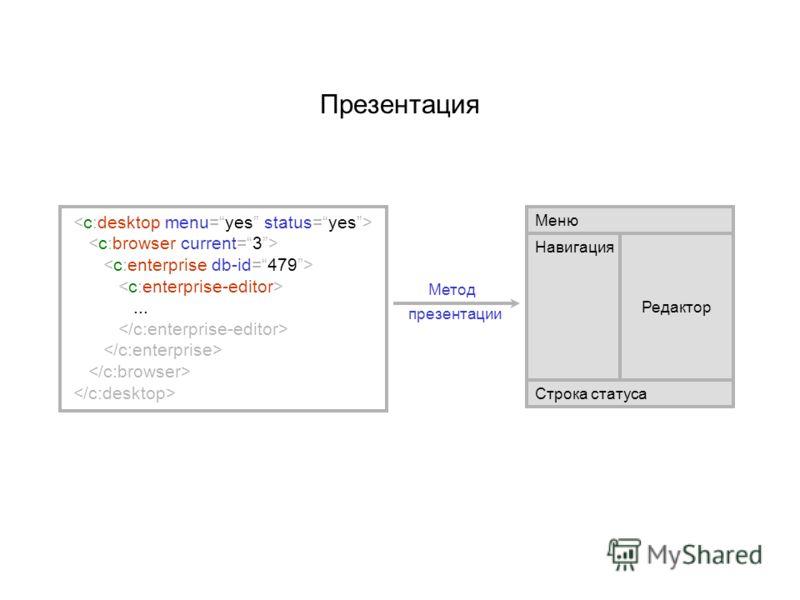 Презентация Меню Навигация Редактор Строка статуса... Метод презентации