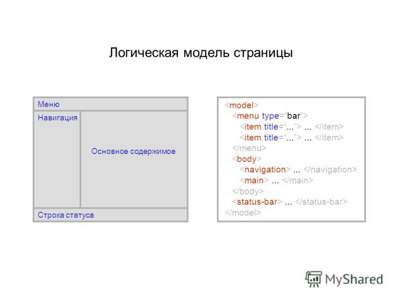 Логическая модель страницы Меню Навигация Основное содержимое Строка статуса.........